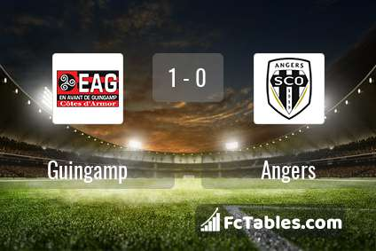 Preview image Guingamp - Angers