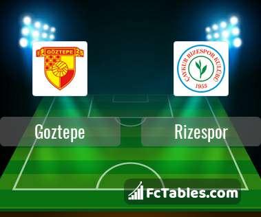 Anteprima della foto Goztepe - Rizespor