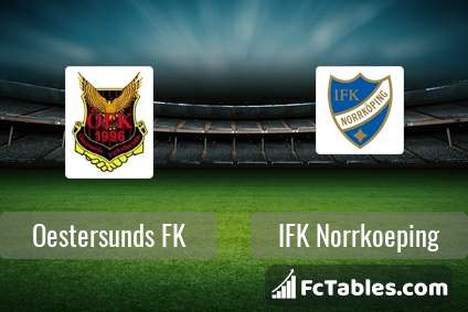 Preview image Oestersunds FK - IFK Norrkoeping