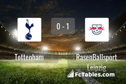Preview image Tottenham - RasenBallsport Leipzig