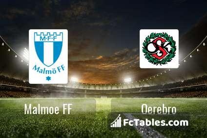 Preview image Malmoe FF - Oerebro