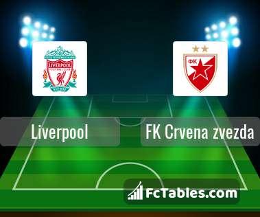 Anteprima della foto Liverpool - FK Crvena zvezda