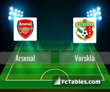 Preview image Arsenal - Vorskla