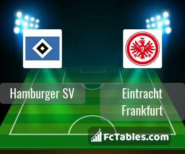 Hamburger SV Eintracht Frankfurt H2H