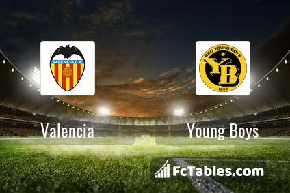 Preview image Valencia - Young Boys