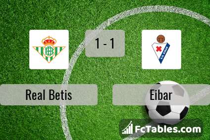 Preview image Real Betis - Eibar