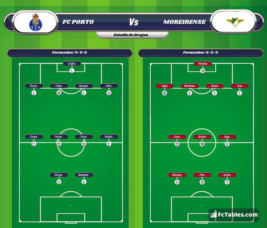 Podgląd zdjęcia FC Porto - Moreirense