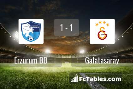 Preview image Erzurum BB - Galatasaray