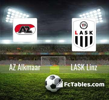 Preview image AZ Alkmaar - LASK Linz