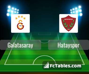 Preview image Galatasaray - Hatayspor