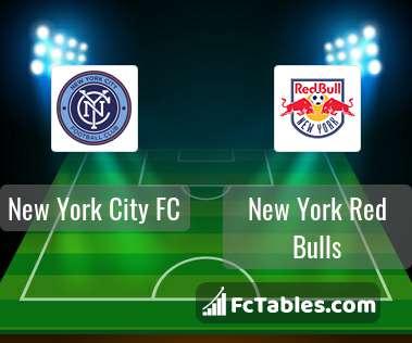 Podgląd zdjęcia New York City FC - New York Red Bulls