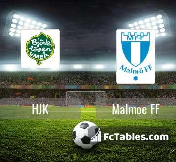 Preview image HJK - Malmoe FF
