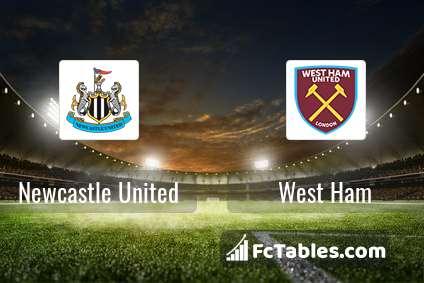 Podgląd zdjęcia Newcastle United - West Ham United