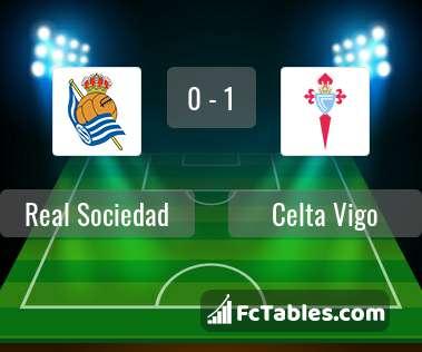 Podgląd zdjęcia Real Sociedad - Celta Vigo