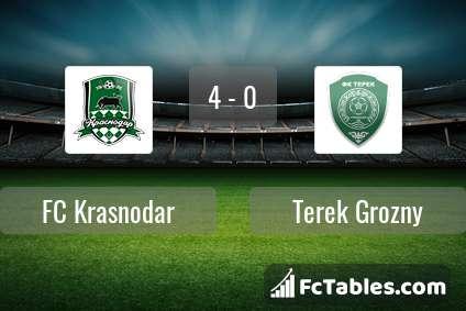 Preview image FC Krasnodar - Terek Grozny