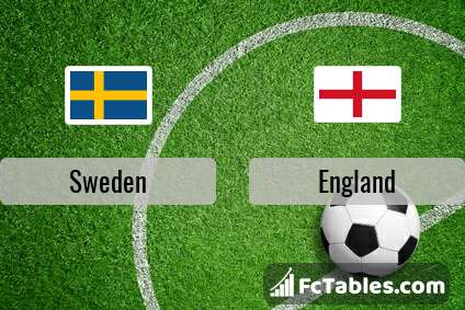 Preview image Sweden - England