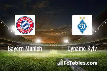 Preview image Bayern Munich - Dynamo Kyiv