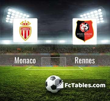 Podgląd zdjęcia AS Monaco - Rennes