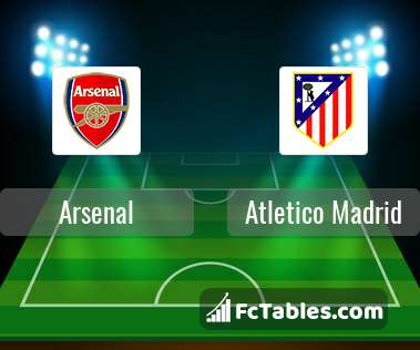 Arsenal Atletico Madrid H2H
