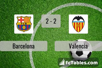 Preview image Barcelona - Valencia