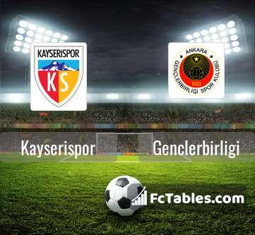 Preview image Kayserispor - Genclerbirligi