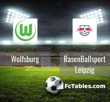 Podgląd zdjęcia VfL Wolfsburg - RasenBallsport Leipzig