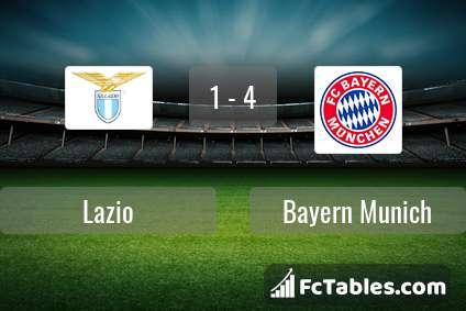 Anteprima della foto Lazio - Bayern Munich
