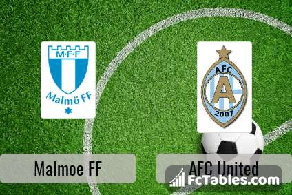 Preview image Malmoe FF - AFC United