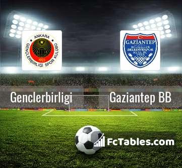 Podgląd zdjęcia Genclerbirligi - Gaziantep BB