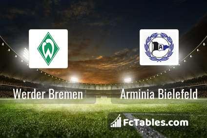 Preview image Werder Bremen - Arminia Bielefeld