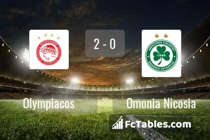 Podgląd zdjęcia Olympiakos Pireus - Omonia Nikozja