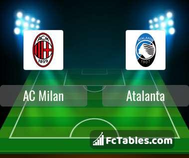 Anteprima della foto AC Milan - Atalanta