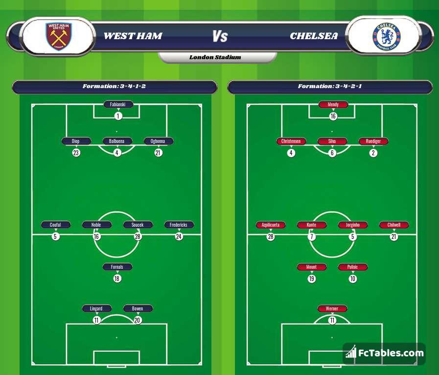 Preview image West Ham - Chelsea