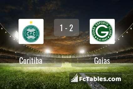 Goias vs coritiba betting expert nfl binary options signals twitter logo