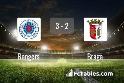 Podgląd zdjęcia Rangers - Braga