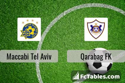 Preview image Maccabi Tel Aviv - Qarabag FK