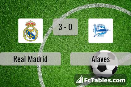 Preview image Real Madrid - Alaves