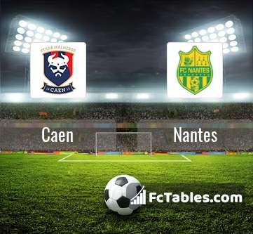 Preview image Caen - Nantes