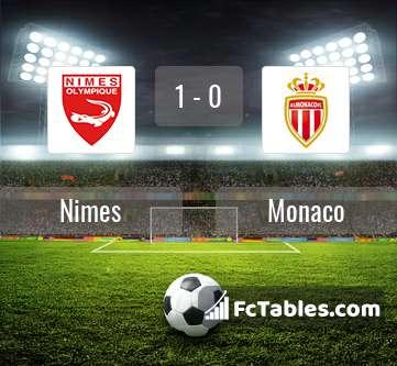 Anteprima della foto Nimes - Monaco