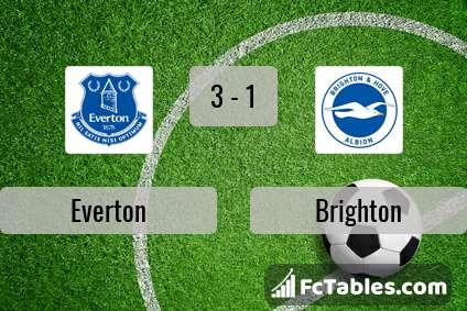 Anteprima della foto Everton - Brighton & Hove Albion