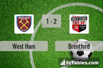 Preview image West Ham - Brentford