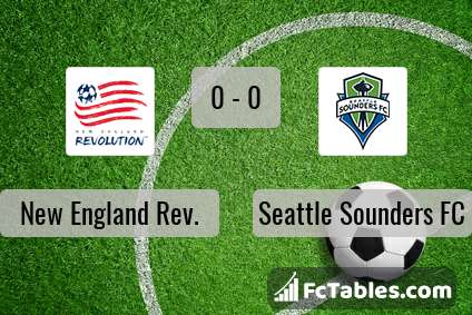 Preview image New England Rev. - Seattle Sounders FC