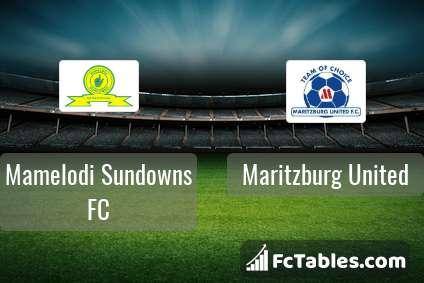 Mamelodi Sundowns FC Maritzburg United H2H