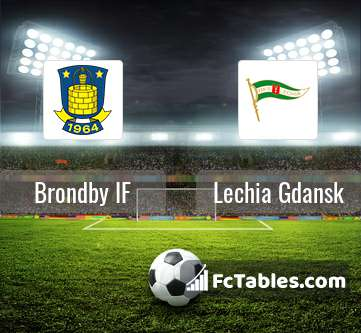 Preview image Brøndby IF - Lechia Gdansk