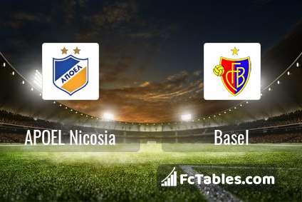 Anteprima della foto APOEL Nicosia - Basel