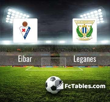 Anteprima della foto Eibar - Leganes
