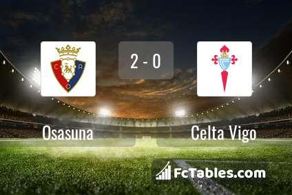 Podgląd zdjęcia Osasuna Pampeluna - Celta Vigo