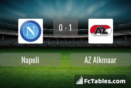 Anteprima della foto Napoli - AZ Alkmaar