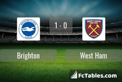 Anteprima della foto Brighton & Hove Albion - West Ham United
