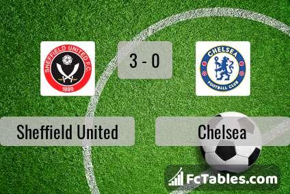 Anteprima della foto Sheffield United - Chelsea